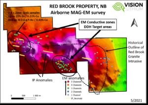 Red Brook MAG-EM 5-21
